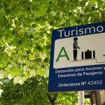 Em que bairro se hospedar em Buenos Aires?