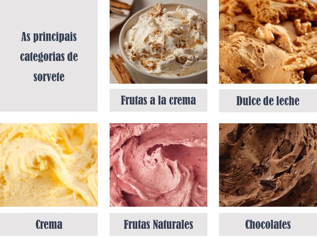 sorveterias argentinas sorvete argentino categorias de sorvete